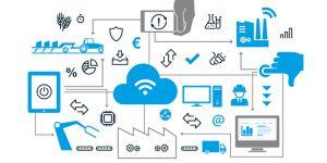 Schématisation de l'industrie 4.0
